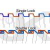 metal conduit lock type
